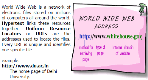 09-Web-Addresses