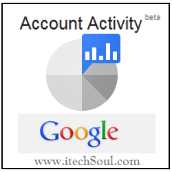 Account-Activitybe