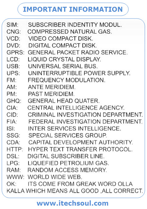 24 useful general abbreviations using in various technology fields