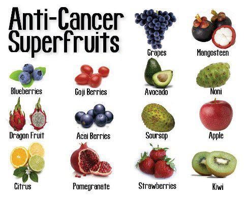 Avoid-The-Cancer-By-Using-Fruits