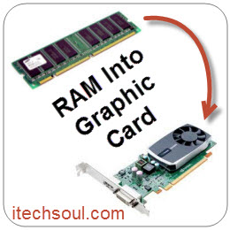 RAM-Into-Graphic-Card