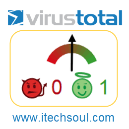 Best Online Viruses, Worms, Trojans And All kinds Of Malicious Detection Tool