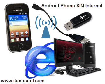 Android Phone SIM Internet Service