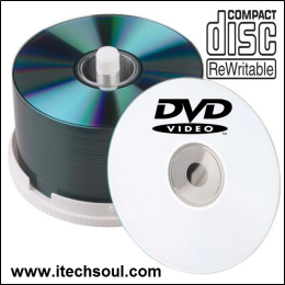 Some Important Facts about Compact Discs