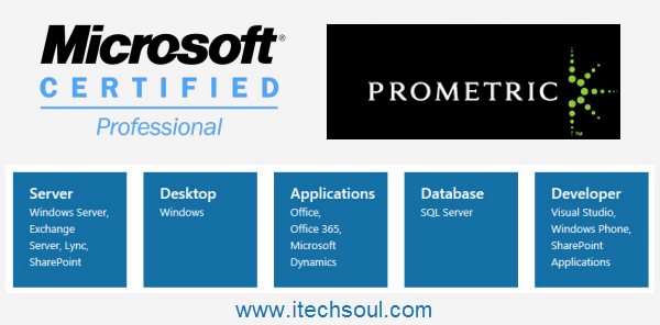 Microsoft IT Certification