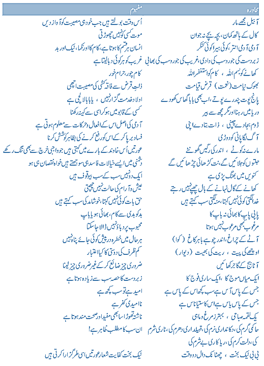 Urdu Proverbs And Their Meaning