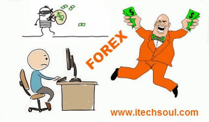 Forex day trader salary