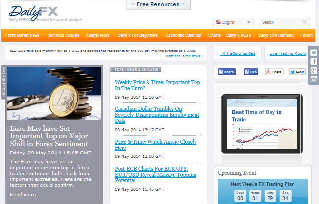 Forex trading websites list