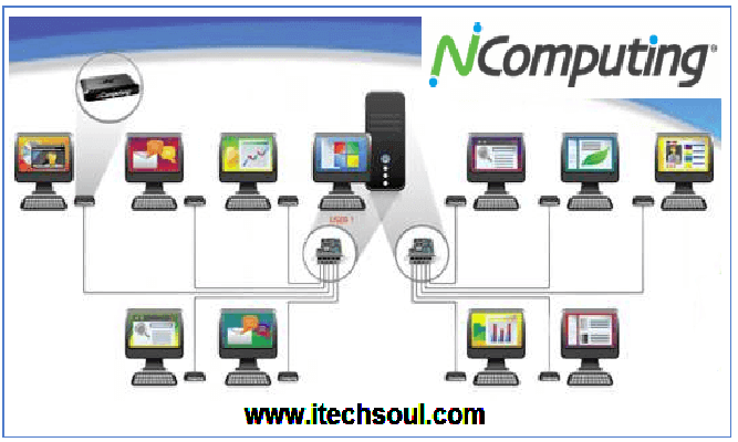 Reduce IT Cost More Than 75% by Using Virtual Desktop Solution In Classrooms & Computer Labs
