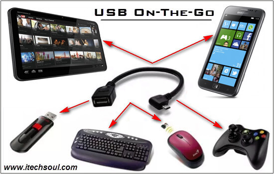 OTG (On-The-Go) cable