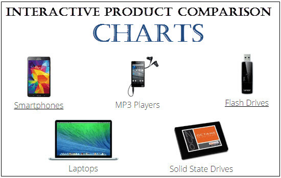 products comparison chart