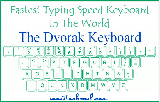 Dvorak Simplified Keyboard