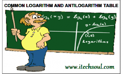 COMMON-LOGARITHM-ANTILOGARIT