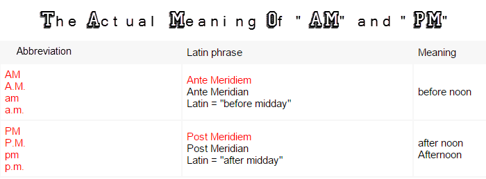 The Actual Meaning Of AM and PM