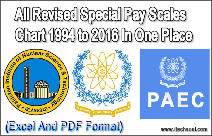 All Special pay scales 1994 to 2016