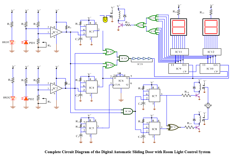 Automatic Sliding Door Circuit Diagram