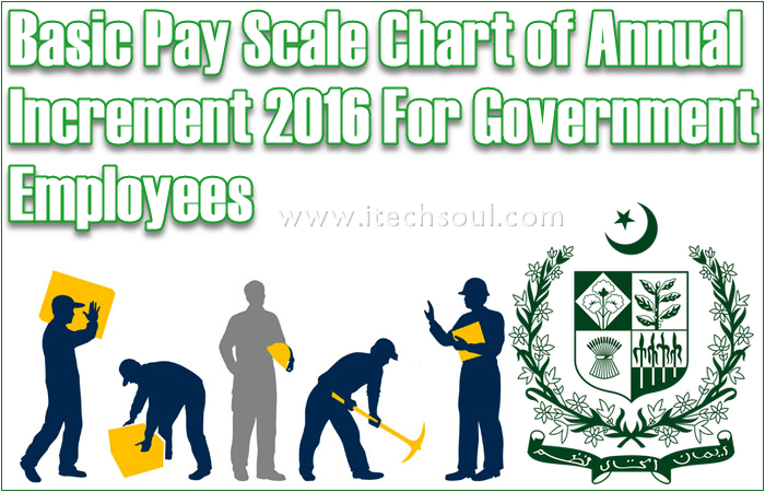 BPS Chart of Annual Increment 2016