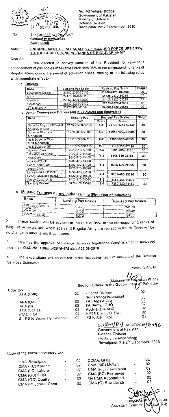 Revision of the Pay Scale for Mujahid Force Regular Army 2016 (2)