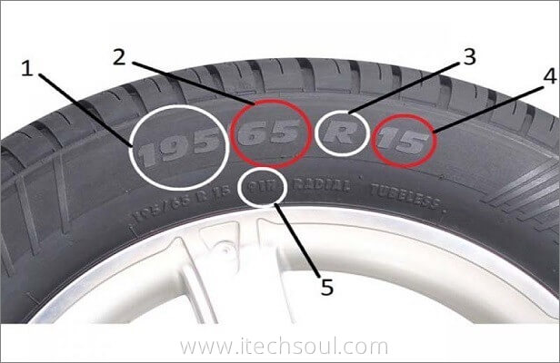 Tyre numbers and letter