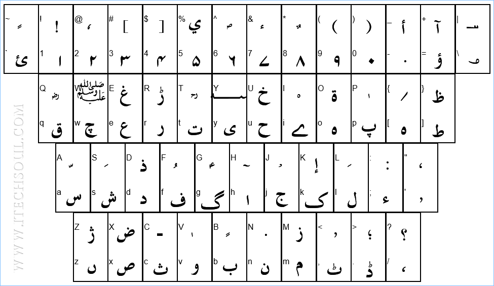 Urdu Aftab Unicode Keyboard Layout