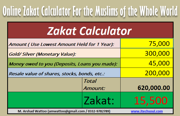 Online Zakat Calculator