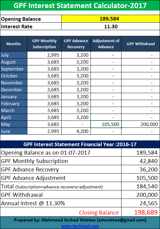 GPF Interest Statement Calculator_Example