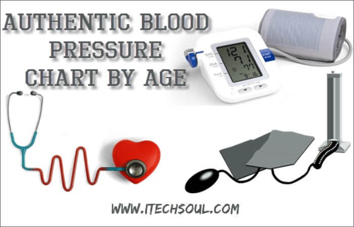 Authentic Blood Pressure Chart By Age