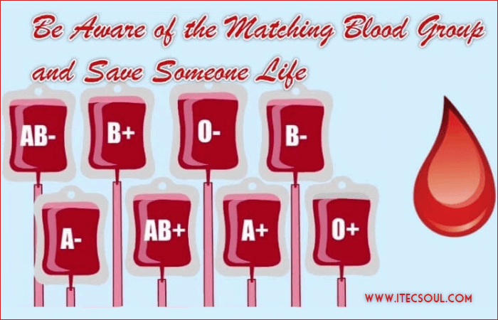 Matching Blood Group
