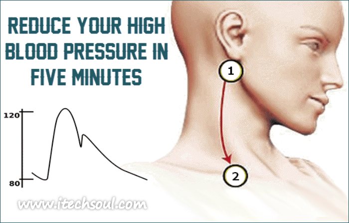 Therapy-to-Reduce-Your-High-Blood-Pressure