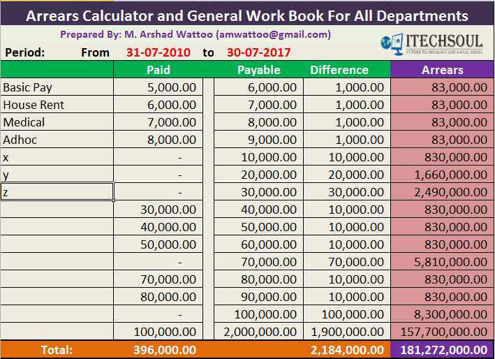 Arrears-Calculator-example