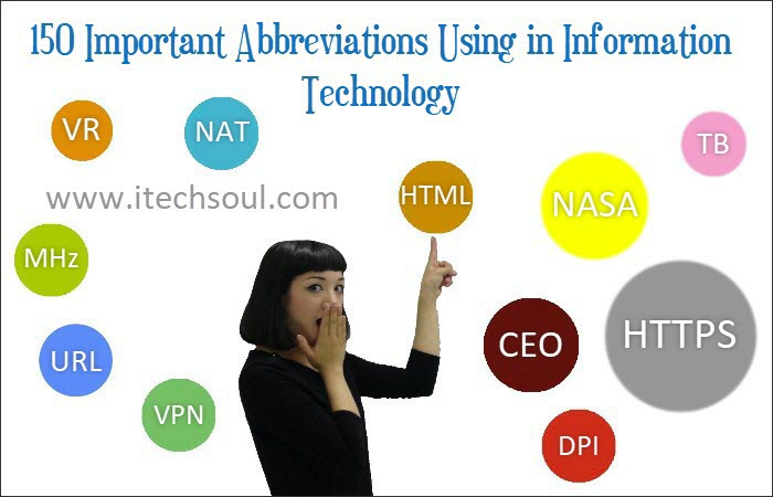 150 Important AbbreviationS
