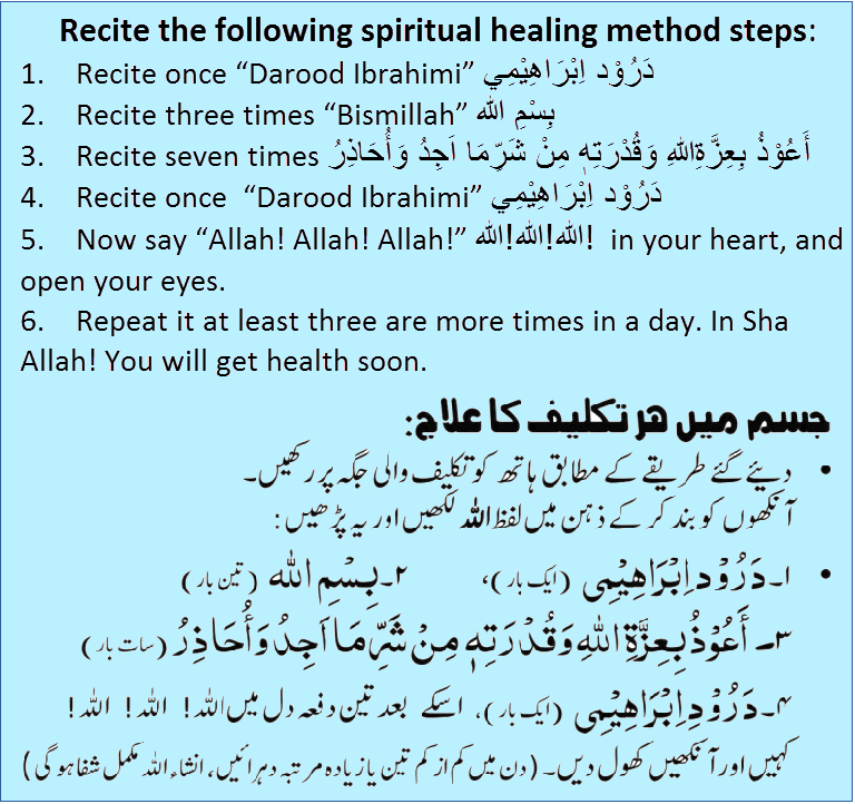 Spiritual Treatment of all pains_2