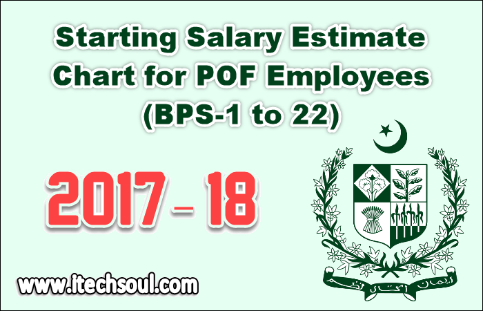 Starting Salary Chart for POF Employees