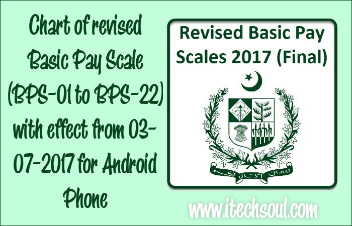 Revised Basic Pay Scales 2017_Final