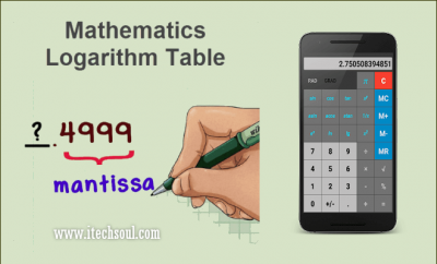 Mathematics Logarithm And Antilogarithm Table