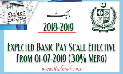 Expected Basic Pay Scale 2018-2019