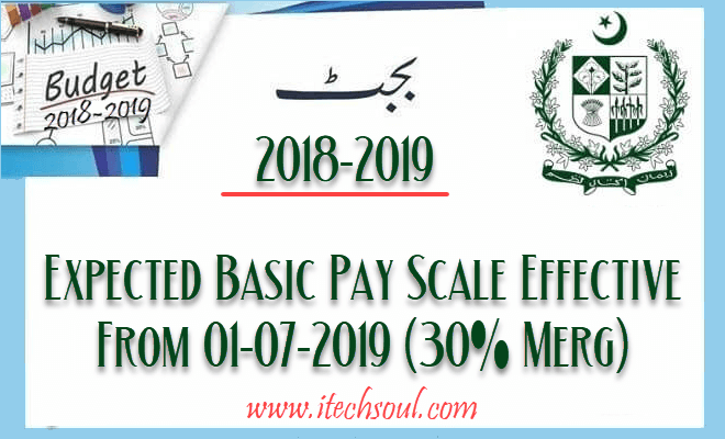 Expected Basic Pay Scale Effective From 01-07-2019 (30% Merg)