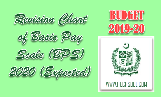 Basic Pay Scale (BPS) 2020 (Expected)